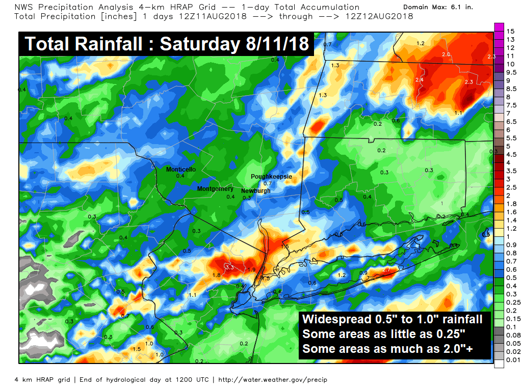 The Soggy Summer of 2018 – Mid August Analysis – Hudson